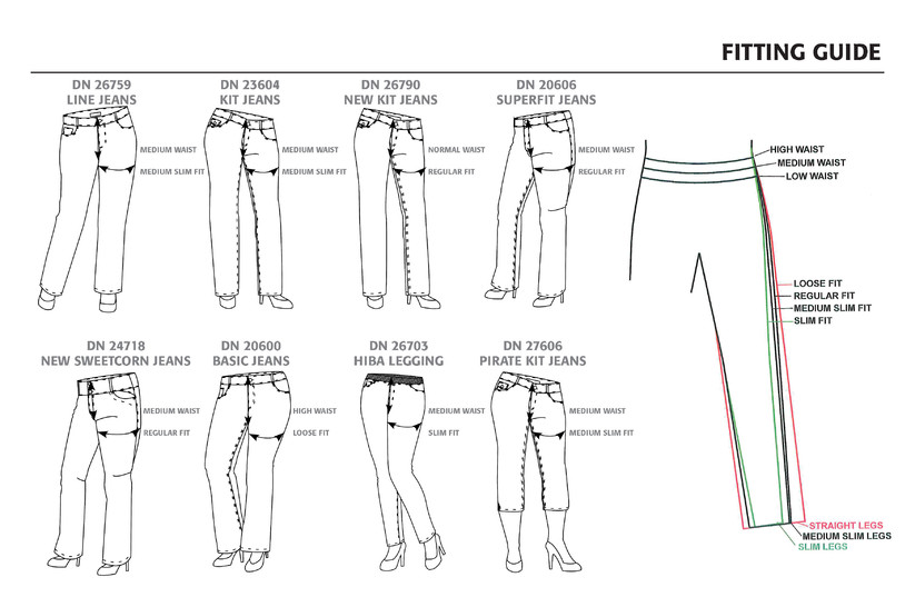 DNY Jeans Guide